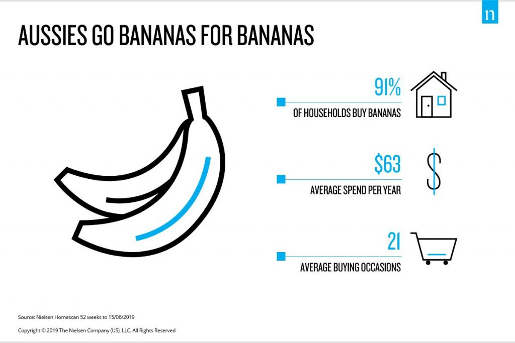 Copy of 190891-banana-infographics-01-d01