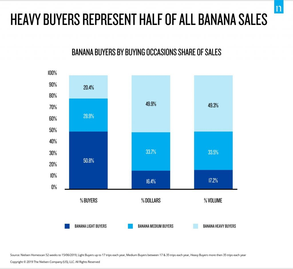 Copy of 190891-banana-infographics-03-d01